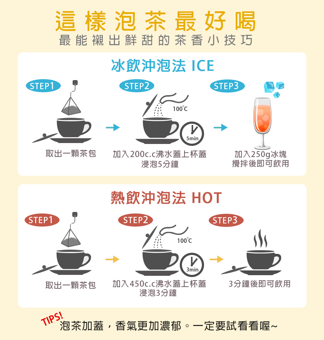 夢幻紅茶冰飲沖泡法,取1顆茶包,加入200cc沸水,浸泡5分鐘,加入250g冰塊,攪拌後即可飲用。熱飲沖泡法,取出1顆茶包,加入450cc沸水,浸泡3分鐘,打開杯蓋,即可飲用※泡茶加蓋,香氣更加濃郁。一定要試看看喔~