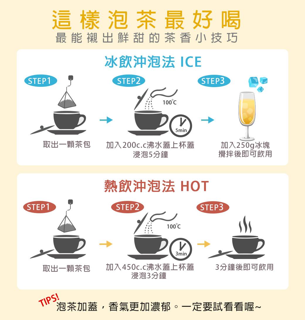 花語蜜烏龍茶冰飲沖泡法,取1顆茶包,加入200cc沸水,浸泡5分鐘,加入250g冰塊,攪拌後即可飲用。熱飲沖泡法,取出1顆茶包,加入450cc沸水,浸泡3分鐘,打開杯蓋,即可飲用※泡茶加蓋,香氣更加濃郁。一定要試看看喔~